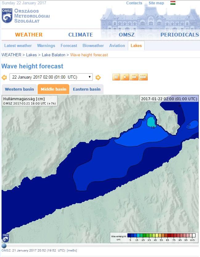 Wellenhöhenvorhersage für den Balaton